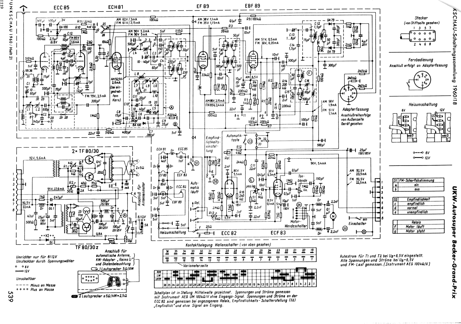 2004 Grand Prix Fuse Box Diagram Simple Guide About Wiring 1998 Pontiac Grandprix Under Hood Becker Europa Radio Get Free Image